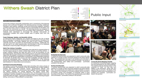 Withers Swash District Plan
