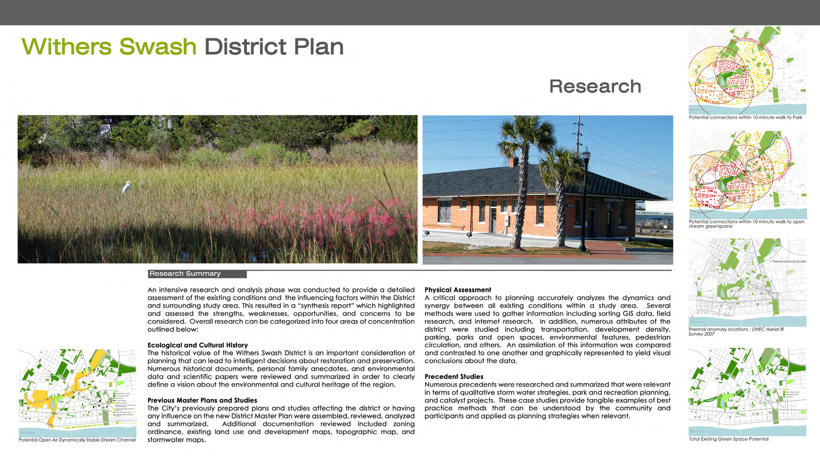 Photo for Withers Swash District Plan