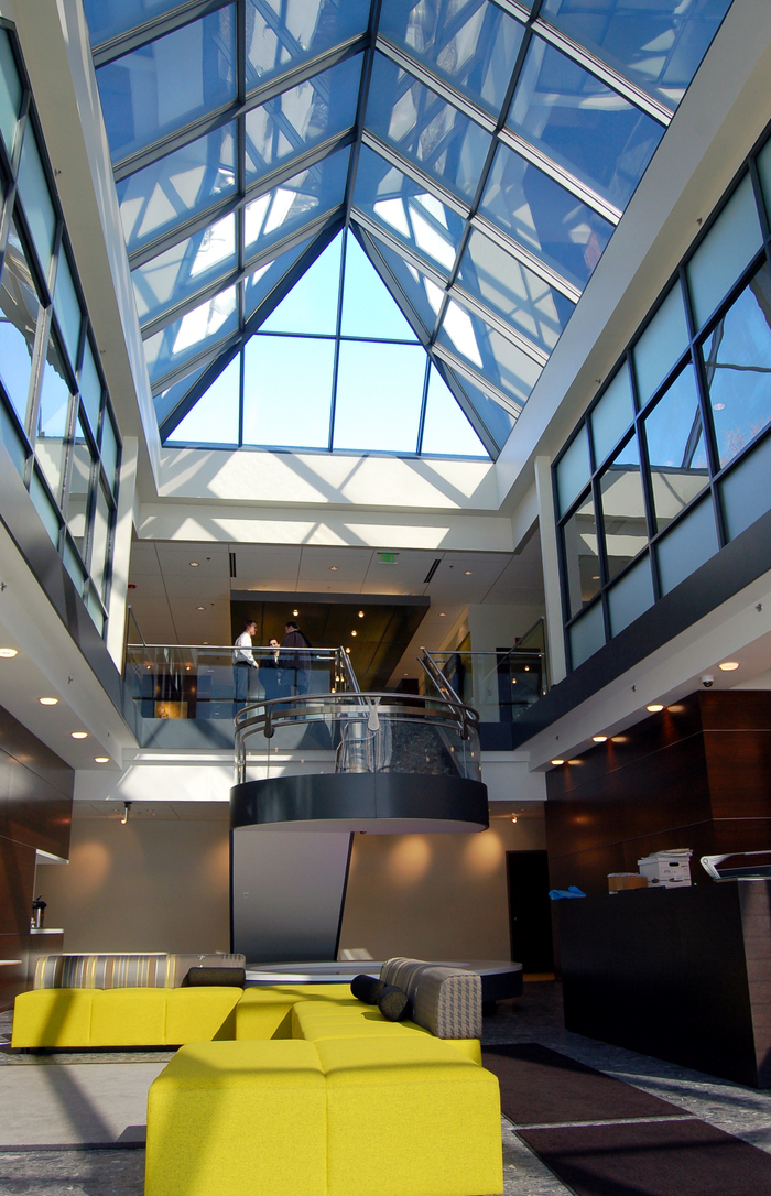 14 Top Chicago Trading Firms | Built In Chicago